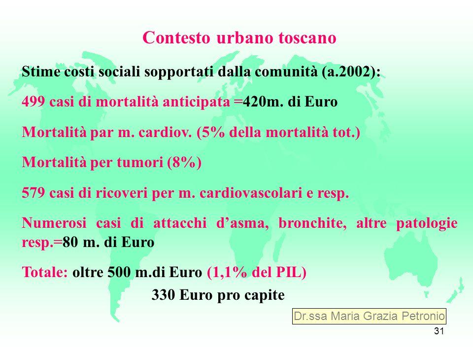 30 Effetti sulla salute umana aumento di rischio per ogni incremento di 10 g/m c PM 2,5 4% per mortalità per qualsiasi causa 6% per cause cardio-polmo