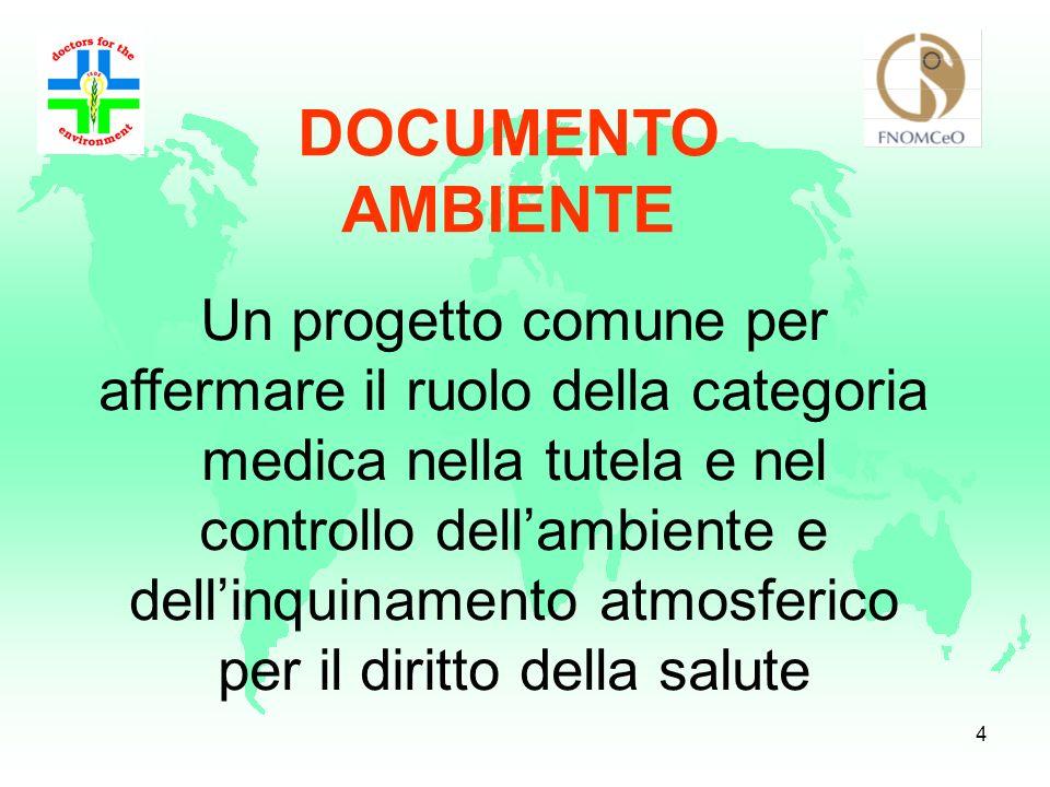 3 Tutela del diritto individuale e collettivo alla salute e ad un ambiente salubre. Inquinamento atmosferico urbano, stili di vita e salute FNOMCeO e