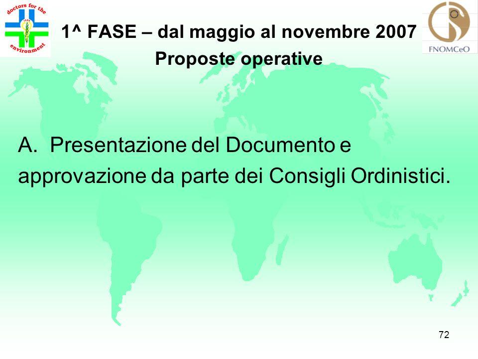 71 DOCUMENTO FNOM CeO – ISDE Italia Tutela del diritto individuale e collettivo alla salute e ad un ambiente salubre Inquinamento atmosferico urbano,