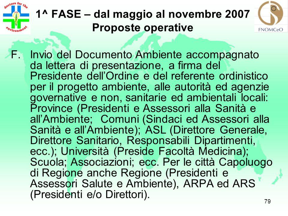 78 1^ FASE – dal maggio al novembre 2007 Proposte operative E.Promuovere nei confronti dei media locali iniziative di presentazione del Documento Ambi