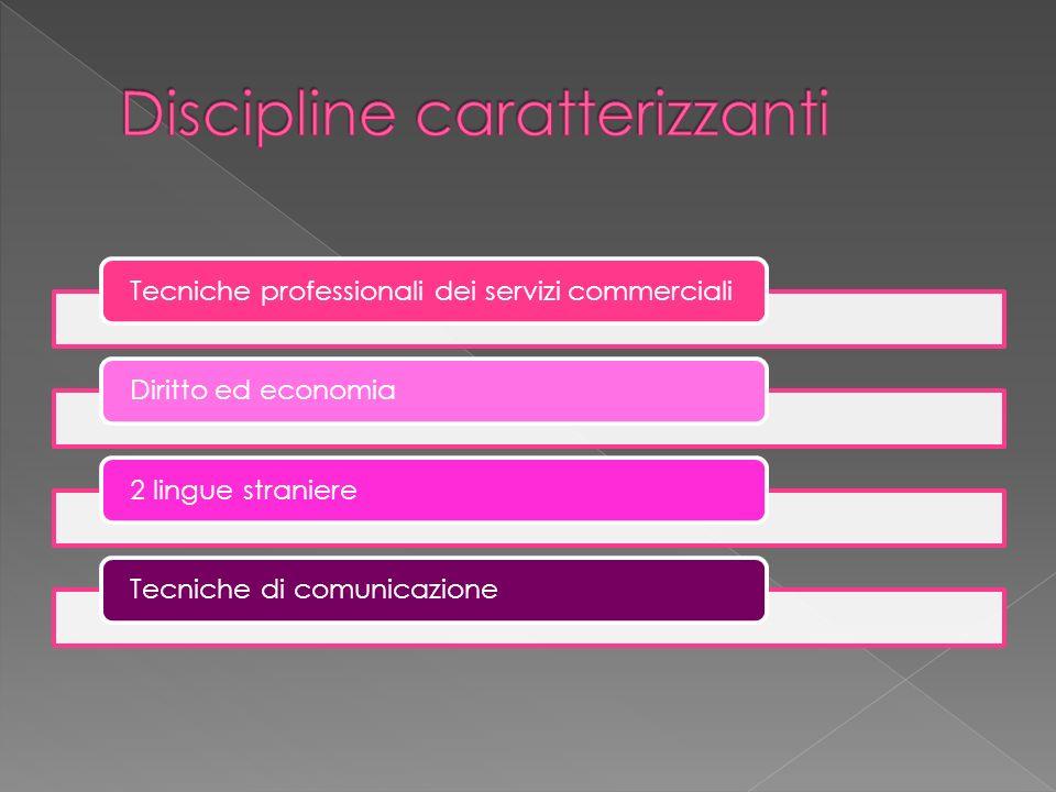 Tecniche professionali dei servizi commercialiDiritto ed economia2 lingue straniereTecniche di comunicazione