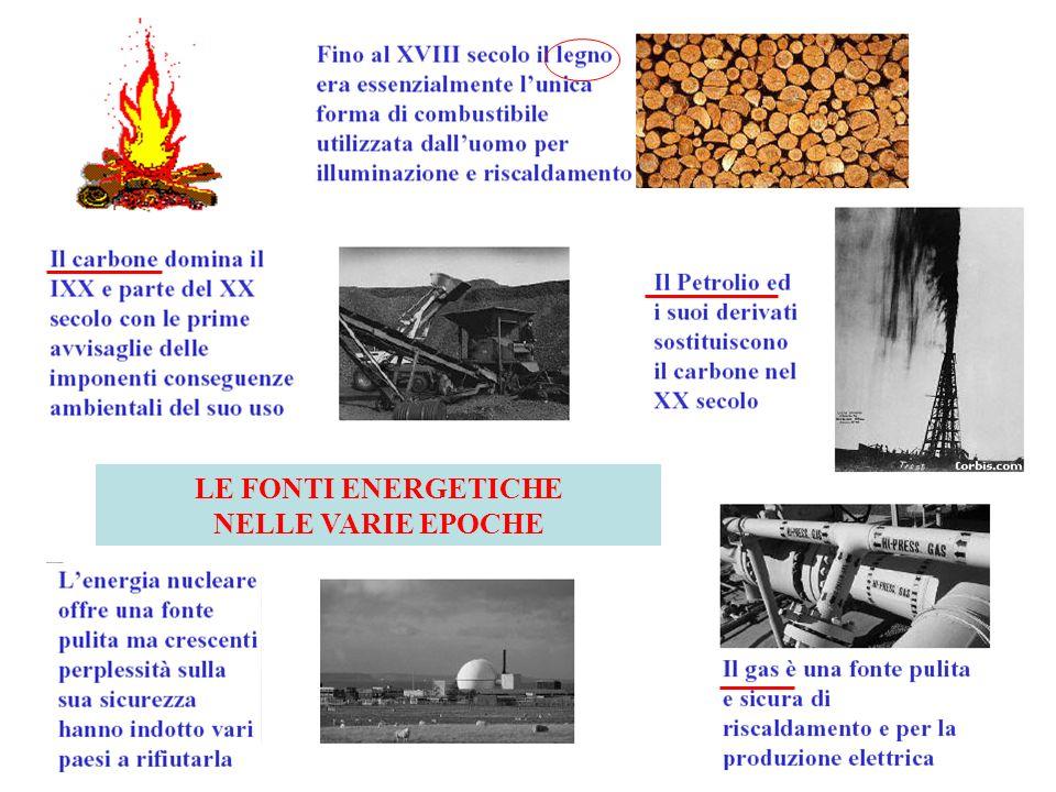 LE FONTI ENERGETICHE NELLE VARIE EPOCHE