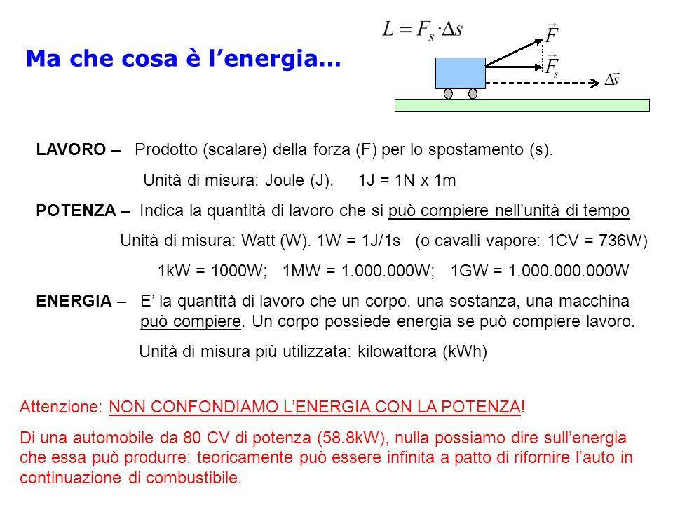 LAVORO – Prodotto (scalare) della forza (F) per lo spostamento (s). Unità di misura: Joule (J). 1J = 1N x 1m POTENZA – Indica la quantità di lavoro ch