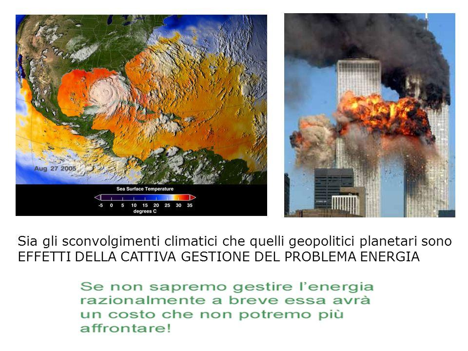 Sia gli sconvolgimenti climatici che quelli geopolitici planetari sono EFFETTI DELLA CATTIVA GESTIONE DEL PROBLEMA ENERGIA