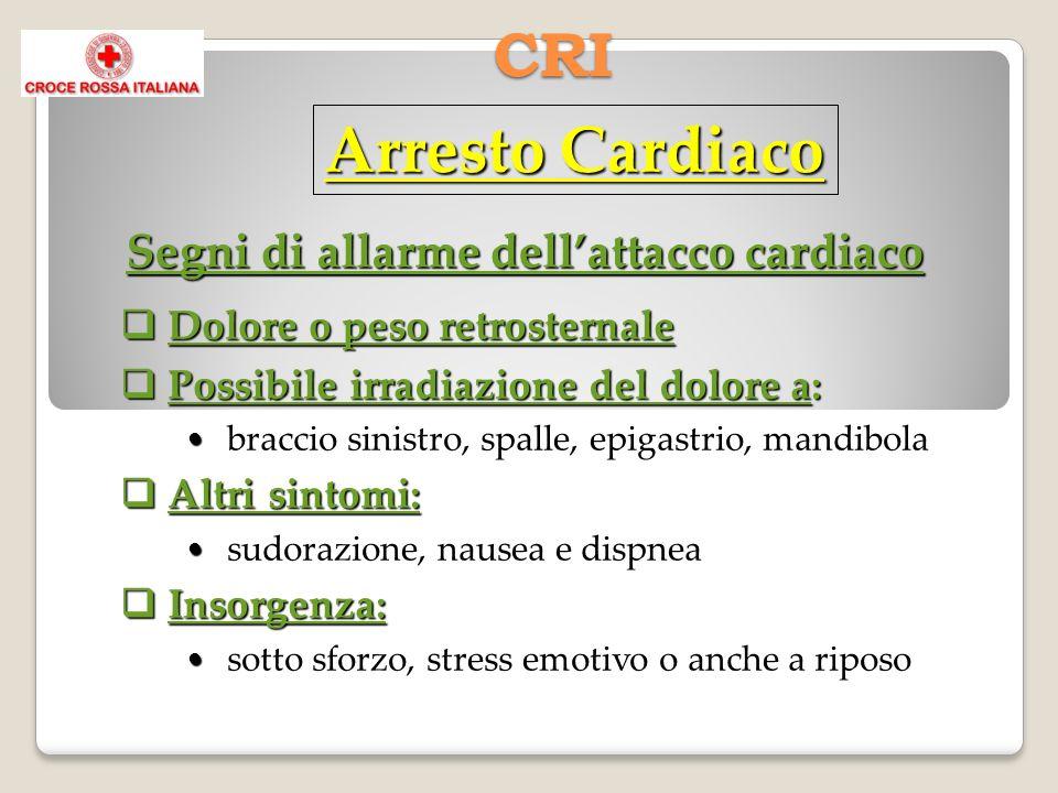 CRI Arresto Cardiaco Segni di allarme dellattacco cardiaco Dolore o peso retrosternale Dolore o peso retrosternale Possibile irradiazione del dolore a