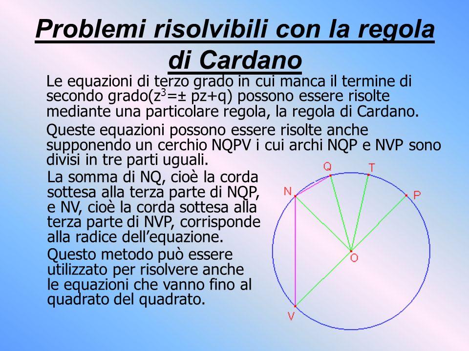 Problemi risolvibili con la regola di Cardano Le equazioni di terzo grado in cui manca il termine di secondo grado(z 3 =± pz+q) possono essere risolte