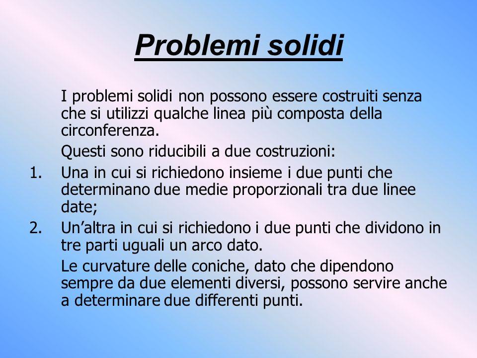 Problemi solidi I problemi solidi non possono essere costruiti senza che si utilizzi qualche linea più composta della circonferenza. Questi sono riduc
