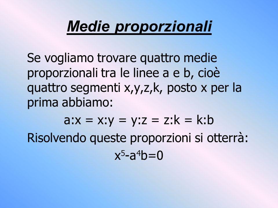 Medie proporzionali Se vogliamo trovare quattro medie proporzionali tra le linee a e b, cioè quattro segmenti x,y,z,k, posto x per la prima abbiamo: a