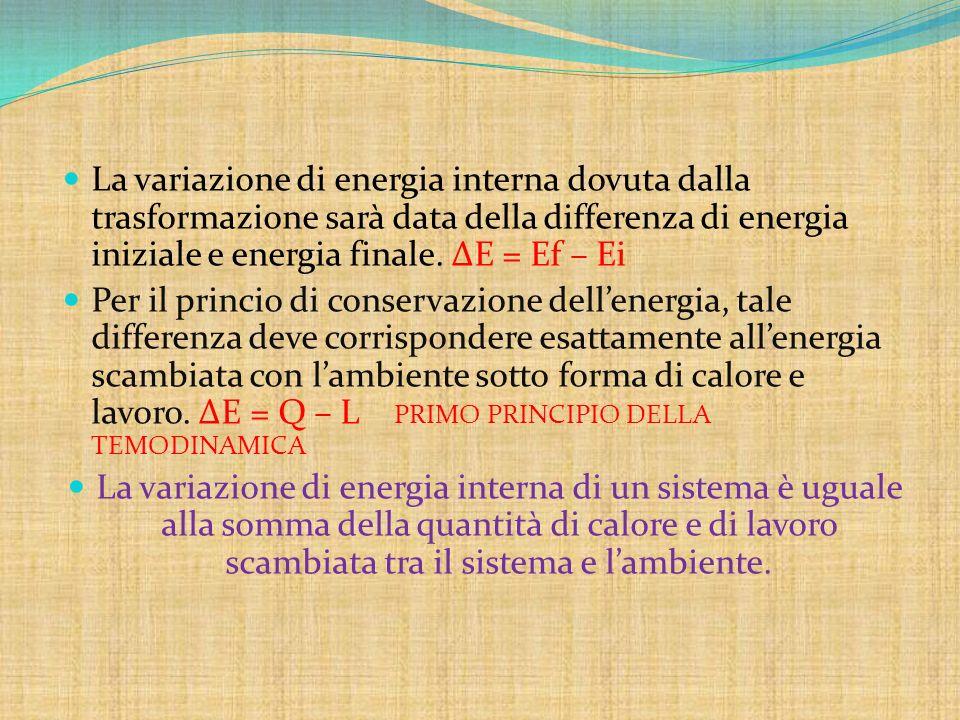 La variazione di energia interna dovuta dalla trasformazione sarà data della differenza di energia iniziale e energia finale. ΔE = Ef – Ei Per il prin
