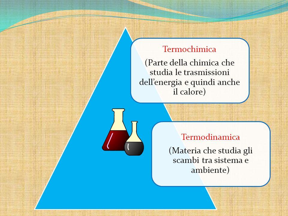 Termochimica (Parte della chimica che studia le trasmissioni dellenergia e quindi anche il calore) Termodinamica (Materia che studia gli scambi tra si