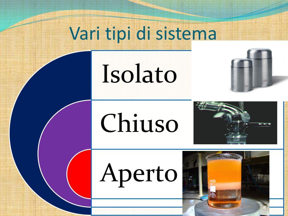 ISOLATO: Nel caso in cui non si scambia con lambiente esterno né energia né materia.