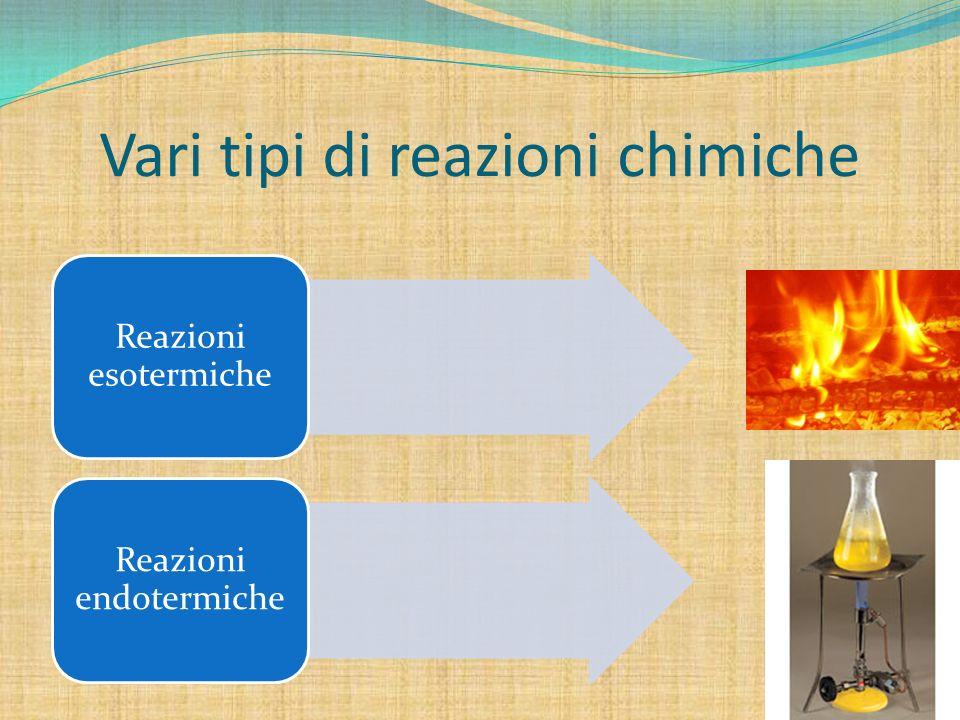 Vari tipi di reazioni chimiche Reazioni esotermiche Reazioni endotermiche