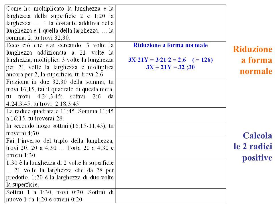 Riduzione a forma normale Calcola le 2 radici positive