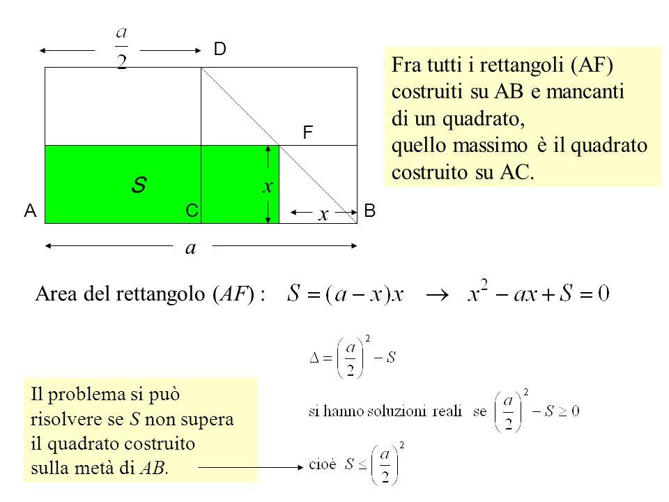 S a x A F x Area del rettangolo (AF) : Fra tutti i rettangoli (AF) costruiti su AB e mancanti di un quadrato, quello massimo è il quadrato costruito s