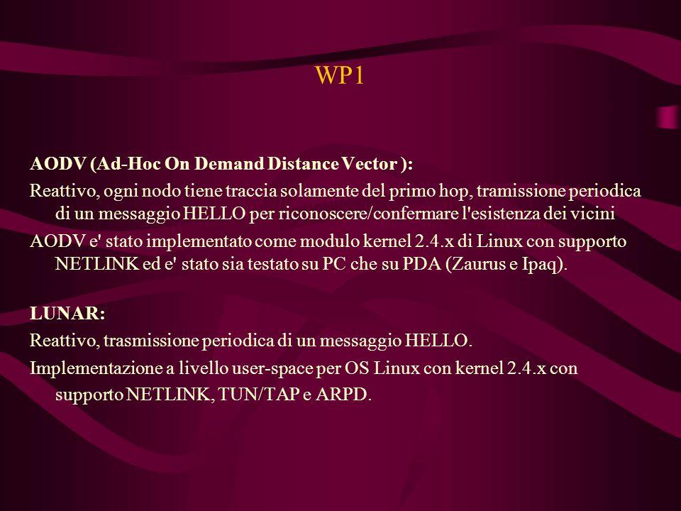 WP1 AODV (Ad-Hoc On Demand Distance Vector ): Reattivo, ogni nodo tiene traccia solamente del primo hop, tramissione periodica di un messaggio HELLO per riconoscere/confermare l esistenza dei vicini AODV e stato implementato come modulo kernel 2.4.x di Linux con supporto NETLINK ed e stato sia testato su PC che su PDA (Zaurus e Ipaq).