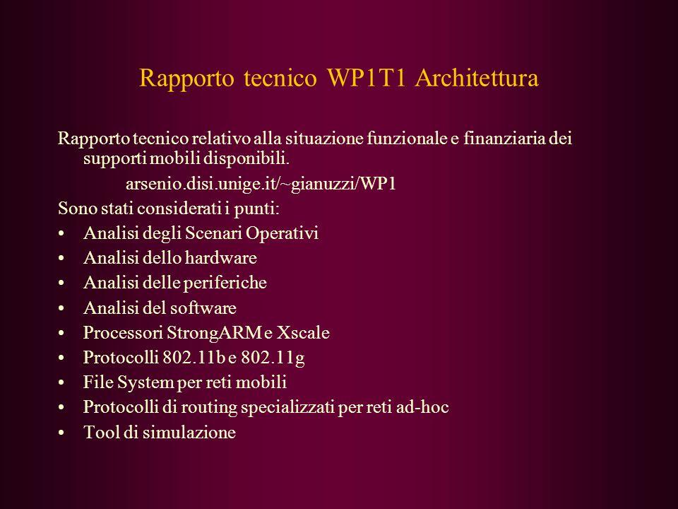 Rapporto tecnico WP1T1 Architettura Rapporto tecnico relativo alla situazione funzionale e finanziaria dei supporti mobili disponibili.