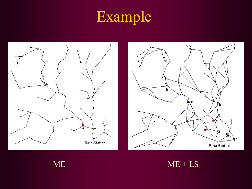 Example MEME + LS