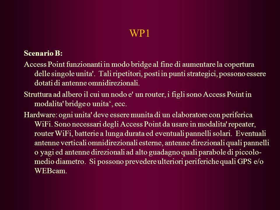 WP1 Scenario B: Access Point funzionanti in modo bridge al fine di aumentare la copertura delle singole unita .