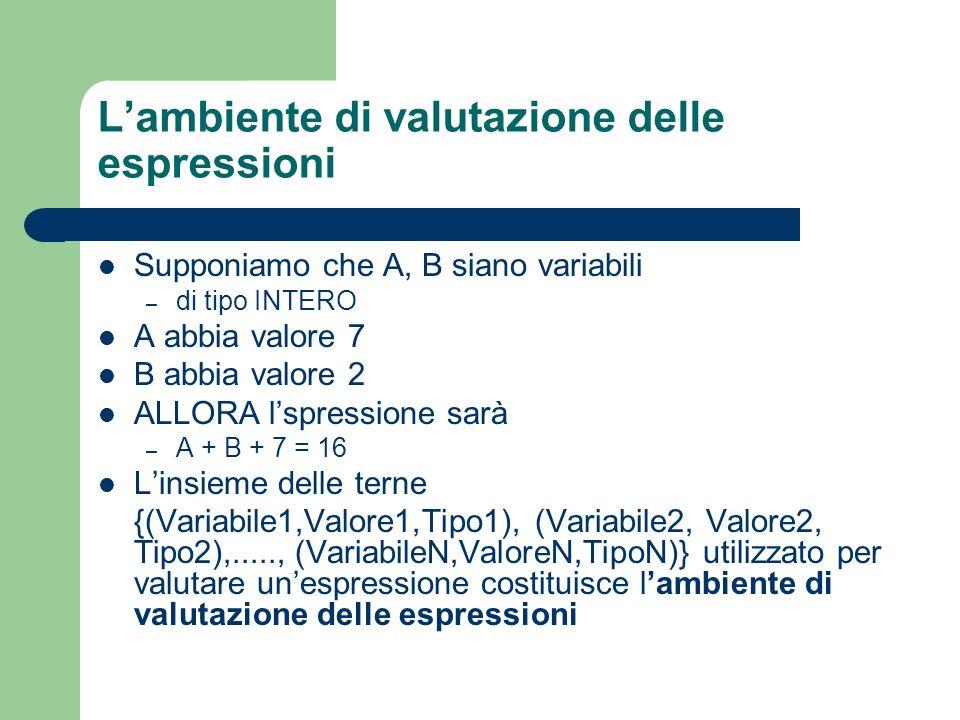 Lambiente di valutazione delle espressioni Supponiamo che A, B siano variabili – di tipo INTERO A abbia valore 7 B abbia valore 2 ALLORA lspressione s