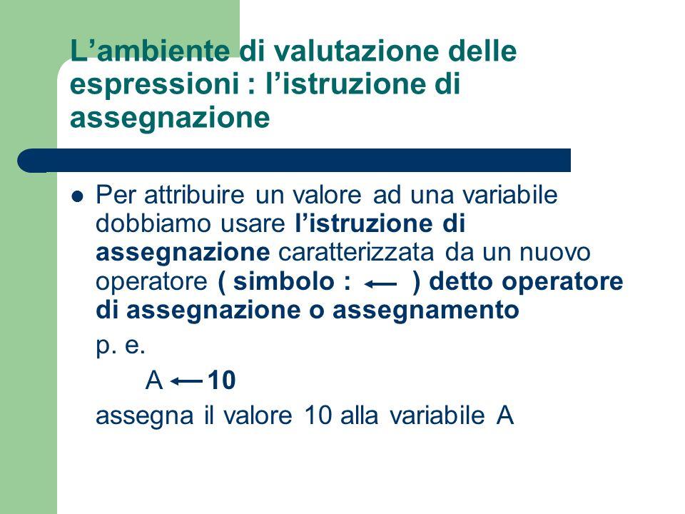 Lambiente di valutazione delle espressioni : listruzione di assegnazione Per attribuire un valore ad una variabile dobbiamo usare listruzione di asseg