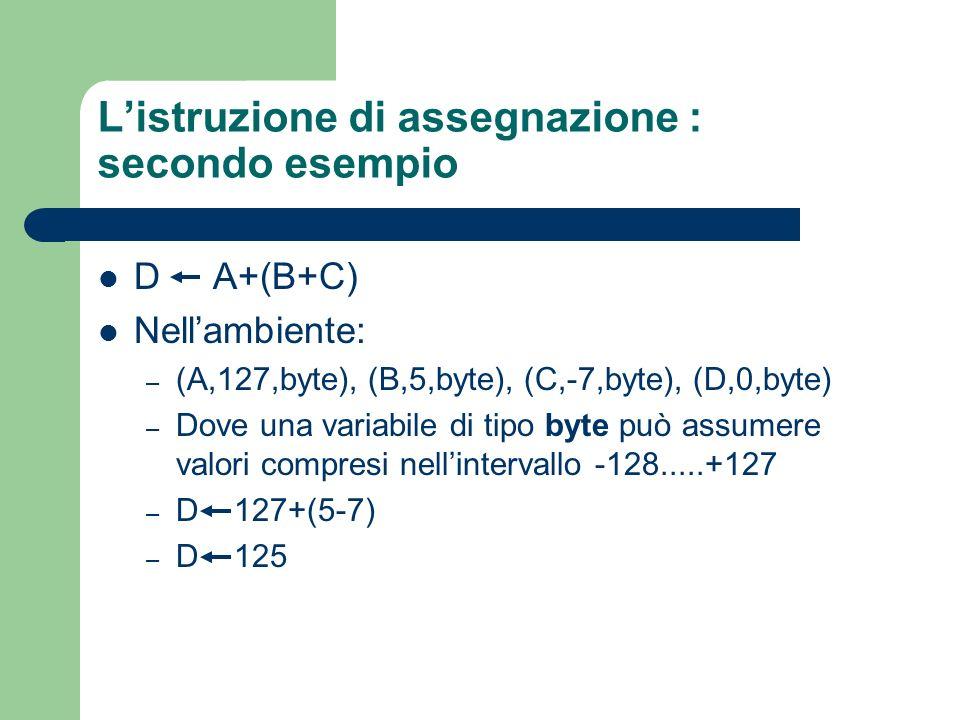 Listruzione di assegnazione : secondo esempio D A+(B+C) Nellambiente: – (A,127,byte), (B,5,byte), (C,-7,byte), (D,0,byte) – Dove una variabile di tipo
