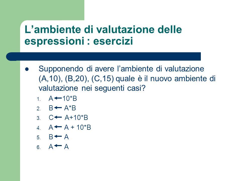 Lambiente di valutazione delle espressioni : esercizi Supponendo di avere lambiente di valutazione (A,10), (B,20), (C,15) quale è il nuovo ambiente di