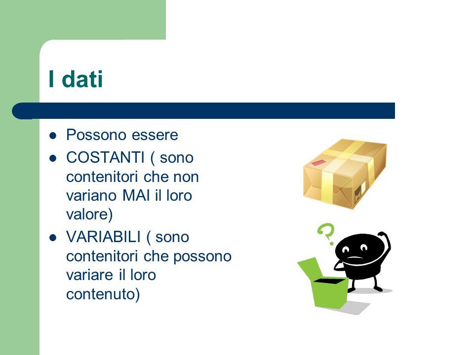 I dati Possono essere COSTANTI ( sono contenitori che non variano MAI il loro valore) VARIABILI ( sono contenitori che possono variare il loro contenu