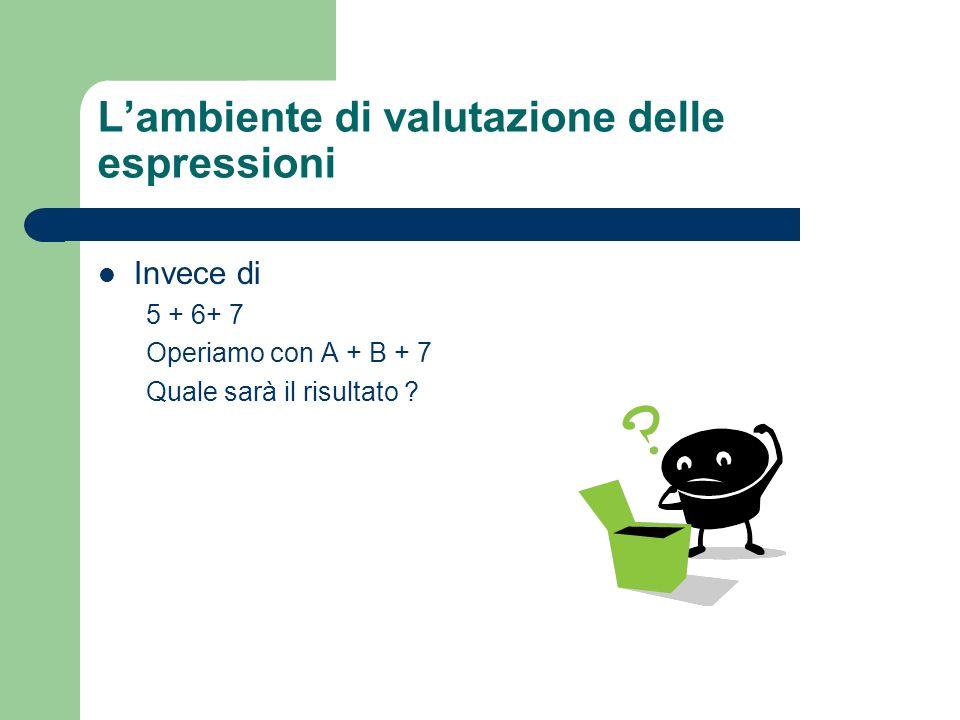 Lambiente di valutazione delle espressioni Supponiamo che A, B siano variabili – di tipo INTERO A abbia valore 7 B abbia valore 2 ALLORA lspressione sarà – A + B + 7 = 16 Linsieme delle terne {(Variabile1,Valore1,Tipo1), (Variabile2, Valore2, Tipo2),....., (VariabileN,ValoreN,TipoN)} utilizzato per valutare unespressione costituisce lambiente di valutazione delle espressioni
