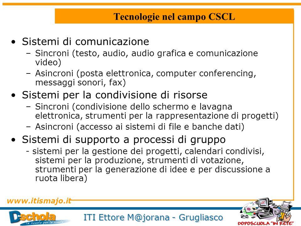 www.itismajo.it ITI Ettore M@jorana - Grugliasco Tecnologie nel campo CSCL Sistemi di comunicazione –Sincroni (testo, audio, audio grafica e comunicaz