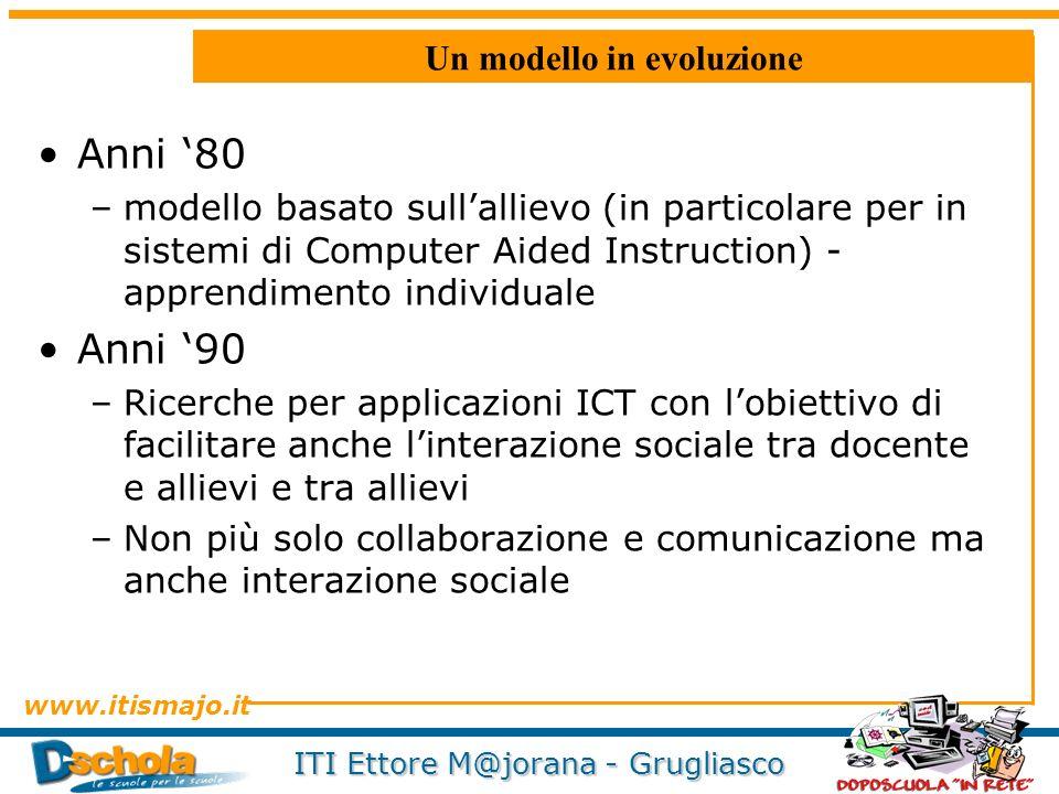 www.itismajo.it ITI Ettore M@jorana - Grugliasco Un modello in evoluzione Anni 80 –modello basato sullallievo (in particolare per in sistemi di Comput