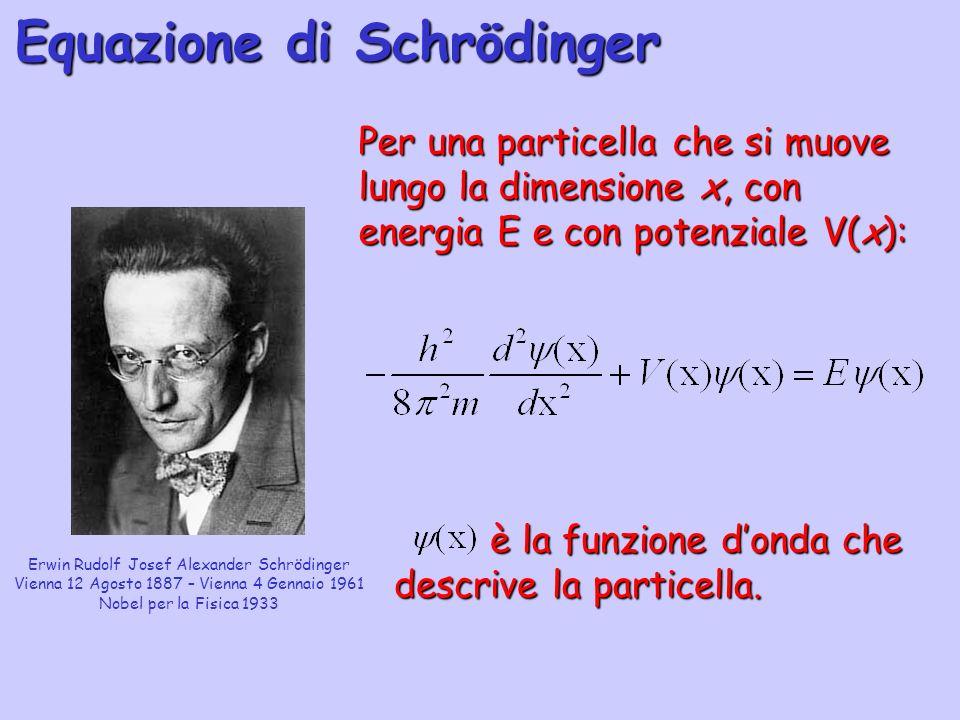 è una funzione donda che descrive la particella, ma in se non ha un significato fisico, è solo un artificio matematico.