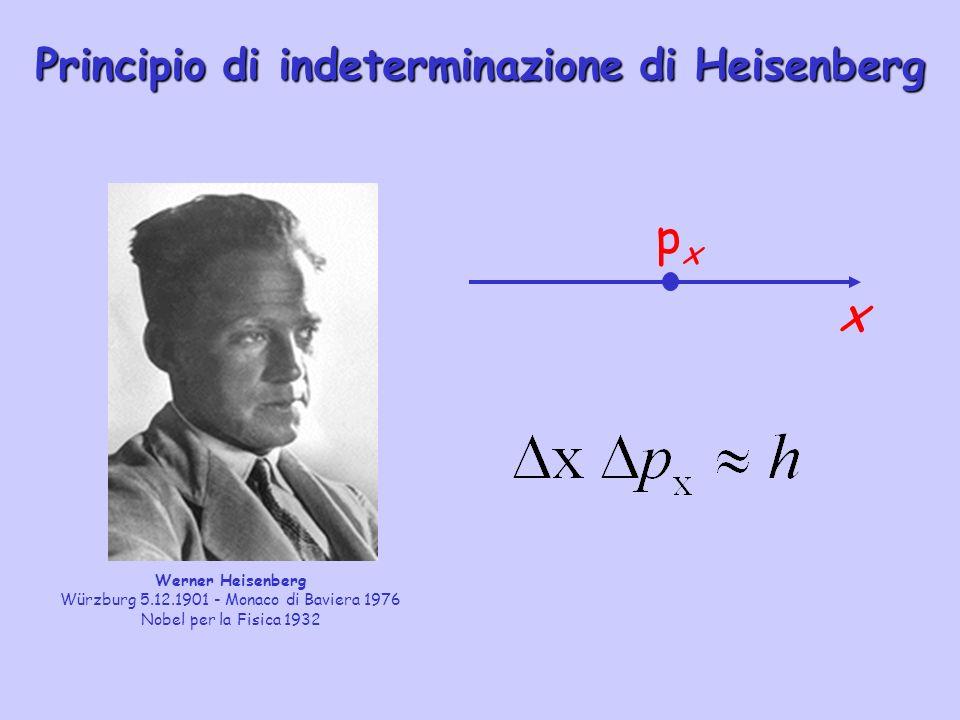 m (momento magnetico) = -, …, 0, …, + m (momento magnetico) = -, …, 0, …, + Lequazione di Shrodinger è unequazione differenziale del secondordine, la cui soluzione non è un unica funzione, (x), ma una famiglia di funzioni donda che si distinguono per diversi valori di alcuni parametri (numeri quantici), n,,m (x).