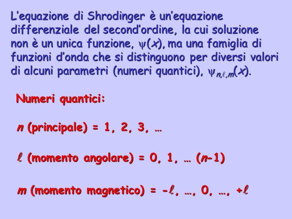 Numero quantico di spin NS Un elettrone possiede un numero quantico di campo magnetico di spin, che può avere solo due valori, s = + ½ e s = - ½.