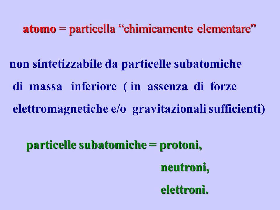 Nucleo, formato da protoni e neutroni Guscio di elettroni in movimento atomo protonim p neutronim n elettronim e m p : m n : m e 1 : 1 : 0,00054 nucleo