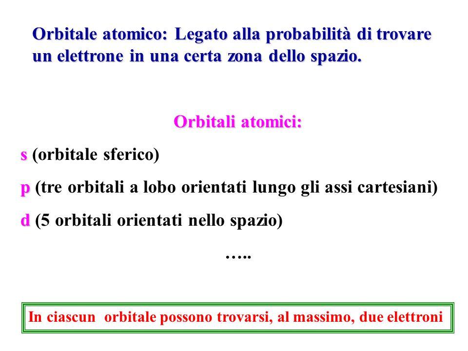 Orbitali p