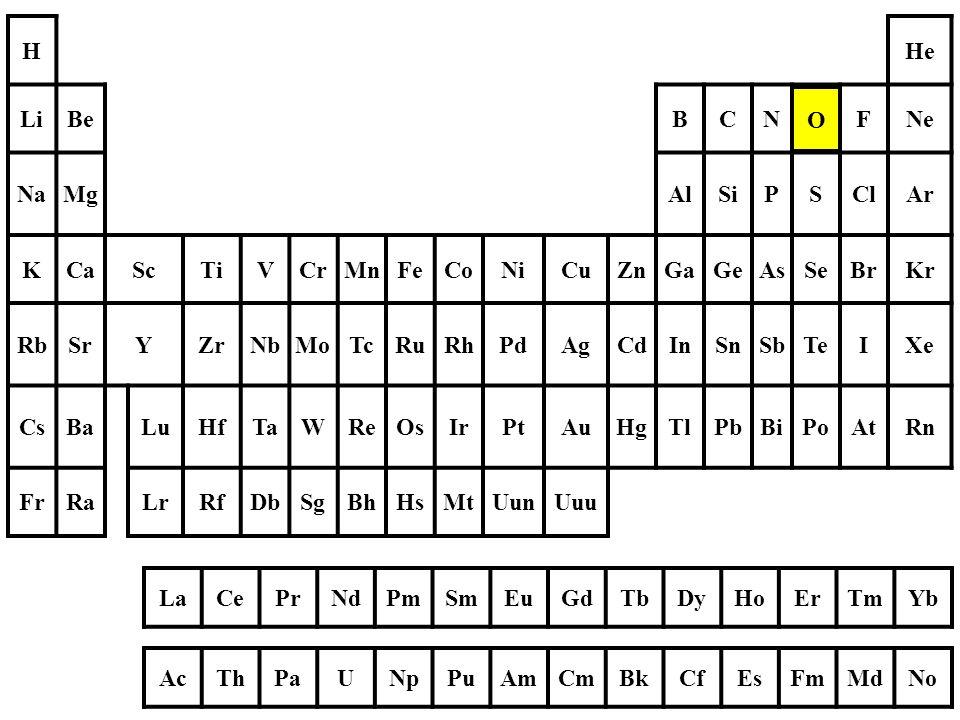 O [He] 2s 2 2p 4 8 15,9994 3,5 -2 Numero atomico Massa atomica Elettronegatività Numeri di ossidazione Ossigeno 13,61 0,66 Prima ionizzazione (eV) Raggio atomico (Å)