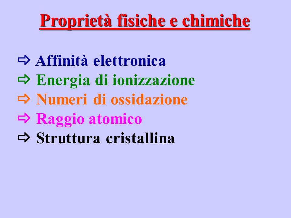 Affinità elettronica: Capacità di un elemento di accettare un altro elettrone.