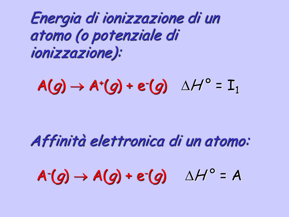 Elettronegatività: tendenza di un atomo ad attrarre su di se gli elettroni di un legame.