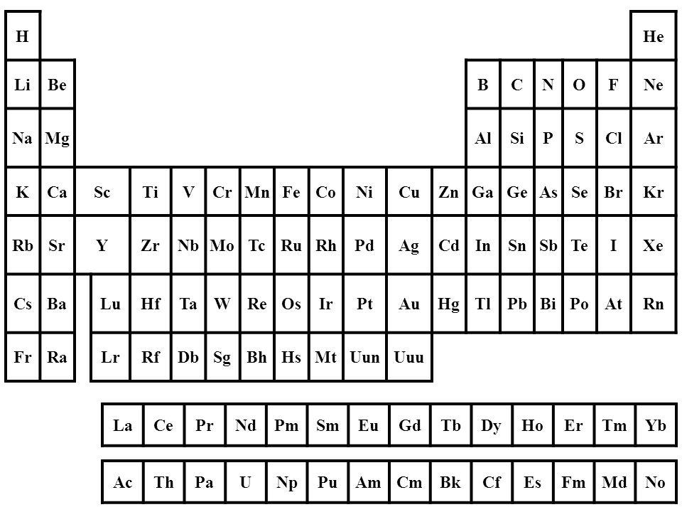 ISOTOPIEsempio: 35 Cl : 17 protoni + 17 elettroni + 18 neutroni 37 Cl : 17 protoni + 17 elettroni + 20 neutroni Numero atomico (Z) = numero di elettroni