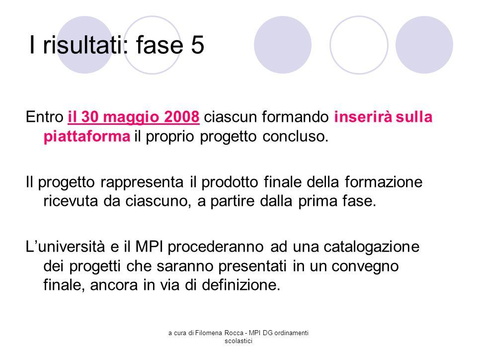 a cura di Filomena Rocca - MPI DG ordinamenti scolastici I risultati: fase 5 Entro il 30 maggio 2008 ciascun formando inserirà sulla piattaforma il pr