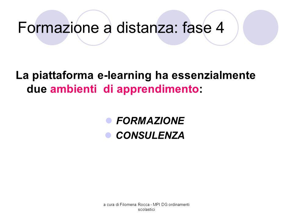 a cura di Filomena Rocca - MPI DG ordinamenti scolastici Formazione a distanza: fase 4 La piattaforma e-learning ha essenzialmente due ambienti di app