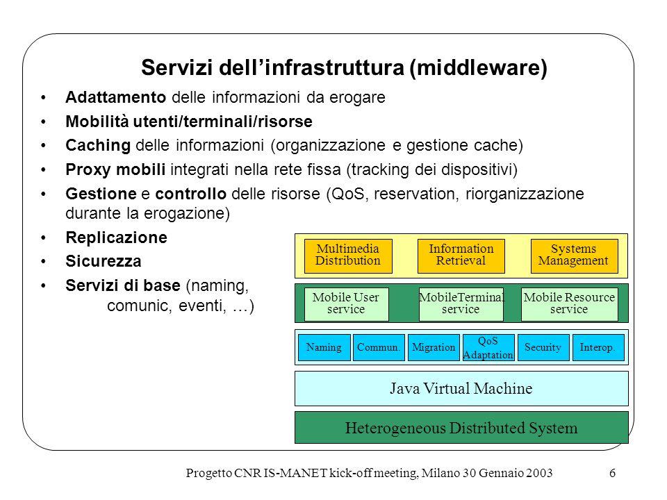 Progetto CNR IS-MANET kick-off meeting, Milano 30 Gennaio 20036 Servizi dellinfrastruttura (middleware) Adattamento delle informazioni da erogare Mobi