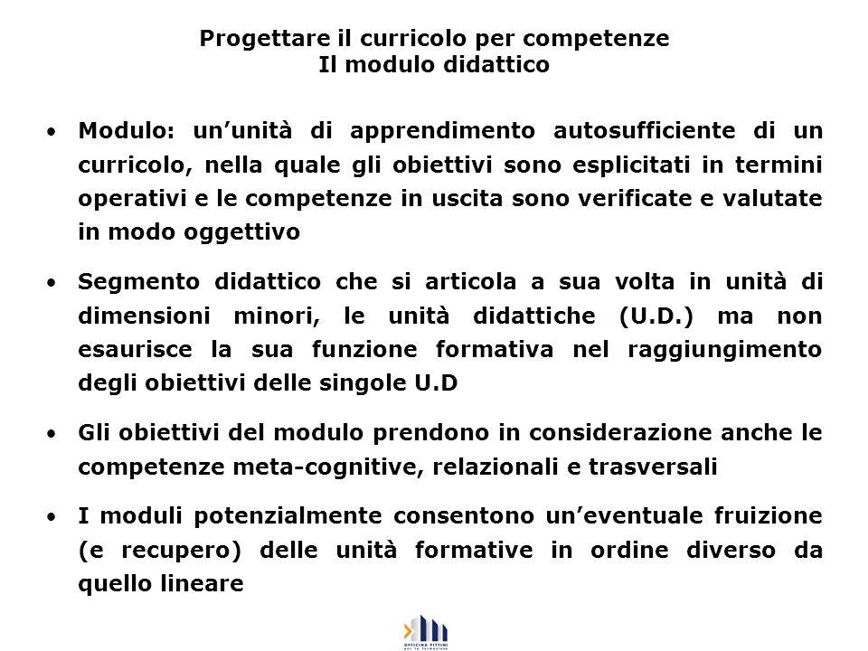 Progettare il curricolo per competenze Il modulo didattico Modulo: ununità di apprendimento autosufficiente di un curricolo, nella quale gli obiettivi
