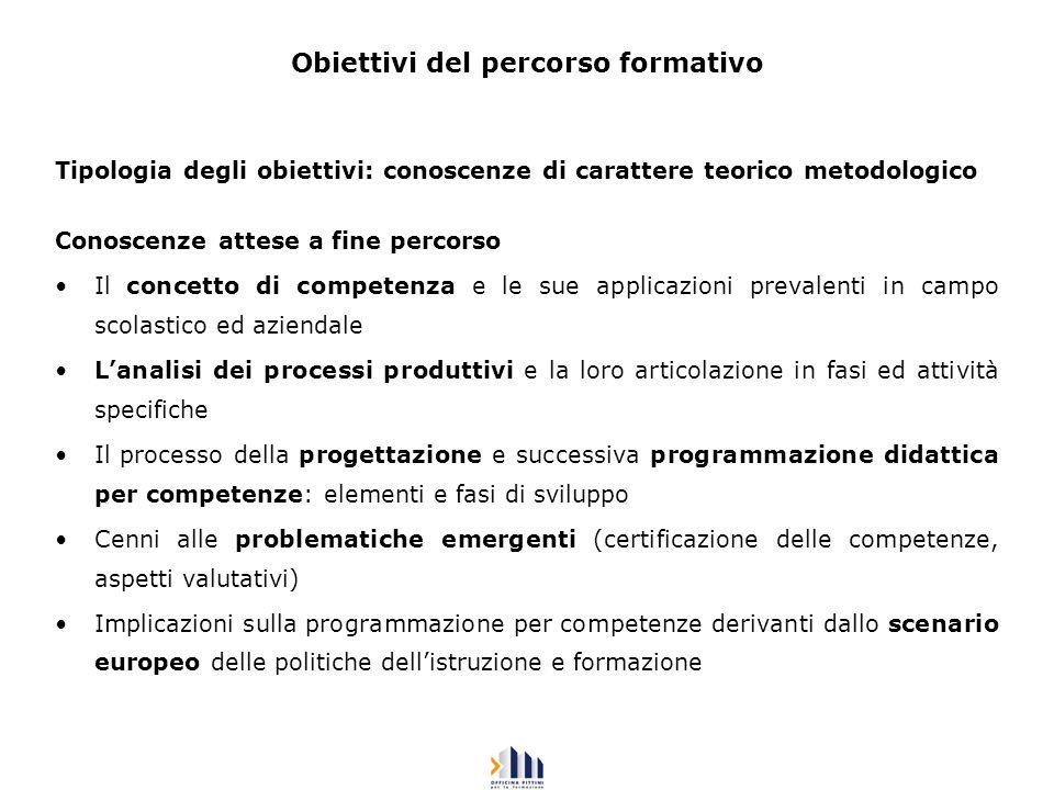Obiettivi del percorso formativo Tipologia degli obiettivi: conoscenze di carattere teorico metodologico Conoscenze attese a fine percorso Il concetto