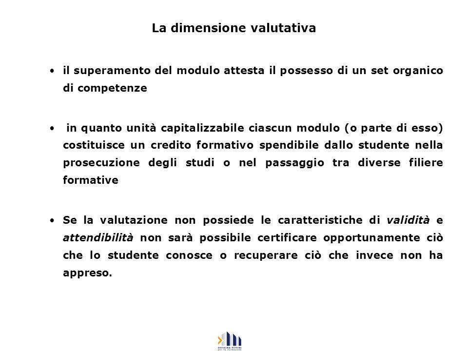 La dimensione valutativa il superamento del modulo attesta il possesso di un set organico di competenze in quanto unità capitalizzabile ciascun modulo