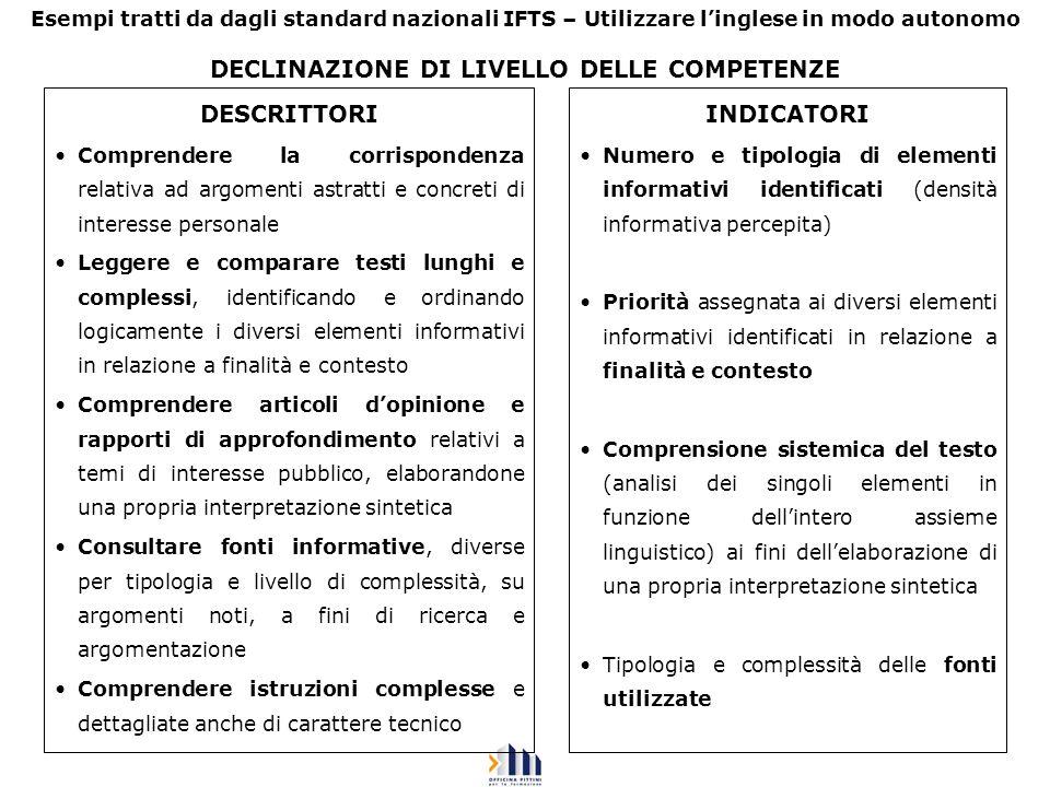 Esempi tratti da dagli standard nazionali IFTS – Utilizzare linglese in modo autonomo DECLINAZIONE DI LIVELLO DELLE COMPETENZE DESCRITTORI Comprendere