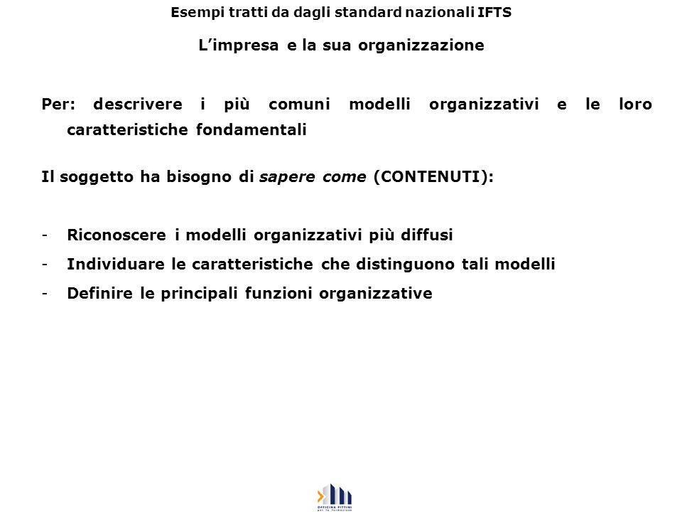 Esempi tratti da dagli standard nazionali IFTS Limpresa e la sua organizzazione Per: descrivere i più comuni modelli organizzativi e le loro caratteri