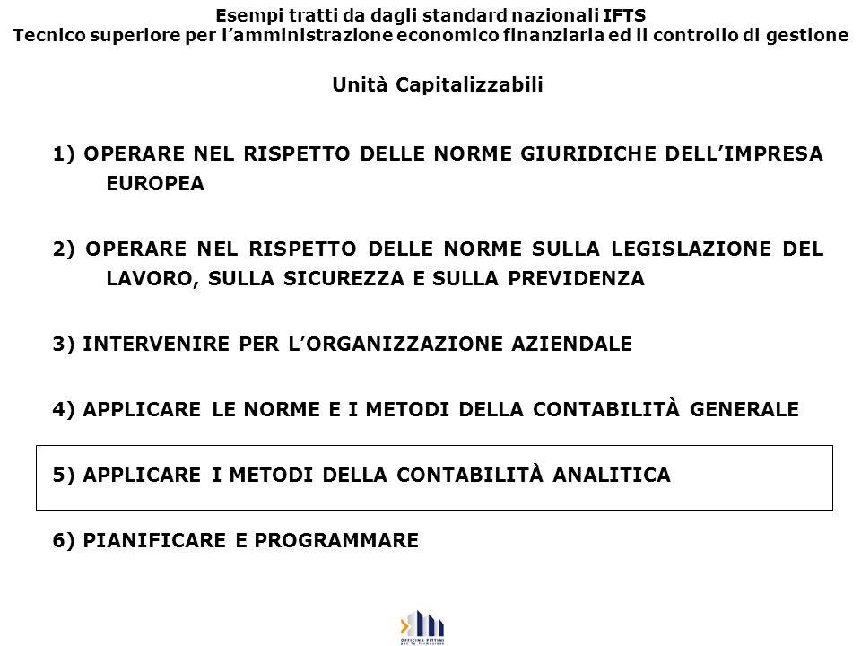 Esempi tratti da dagli standard nazionali IFTS Tecnico superiore per lamministrazione economico finanziaria ed il controllo di gestione Unità Capitali