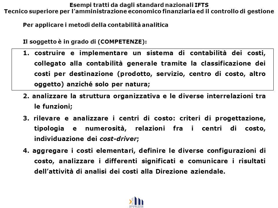 Esempi tratti da dagli standard nazionali IFTS Tecnico superiore per lamministrazione economico finanziaria ed il controllo di gestione Per applicare