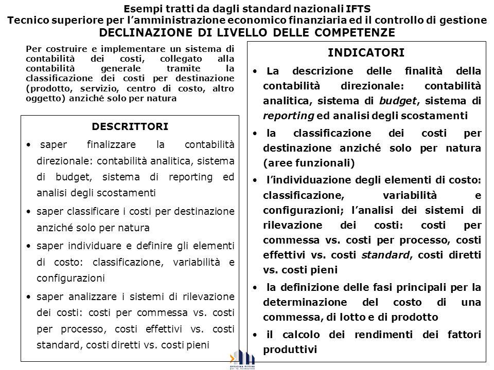 Esempi tratti da dagli standard nazionali IFTS Tecnico superiore per lamministrazione economico finanziaria ed il controllo di gestione DECLINAZIONE D